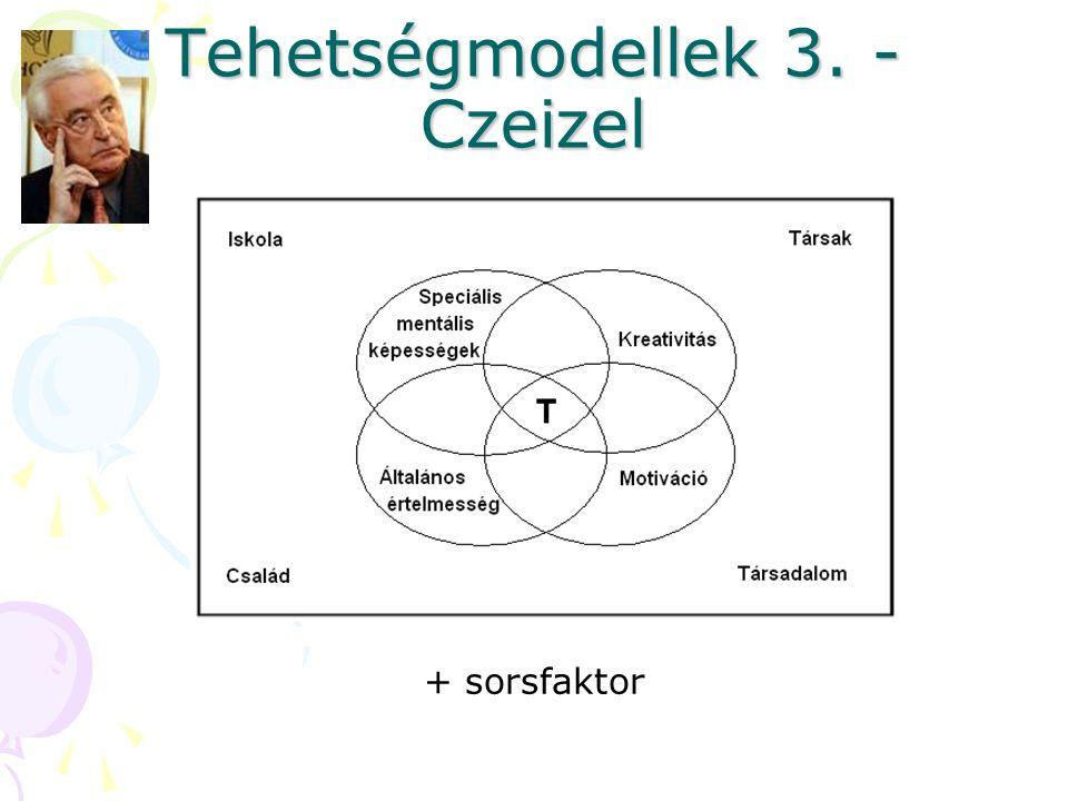 Tehetségmodellek 3. - Czeizel + sorsfaktor