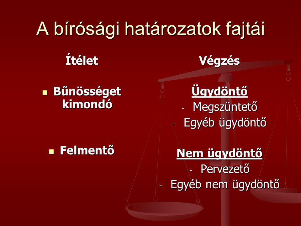 A bírósági határozatok fajtái Ítélet Bűnösséget kimondó Bűnösséget kimondó Felmentő Felmentő Végzés Ügydöntő - Megszüntető - Egyéb ügydöntő Nem ügydön
