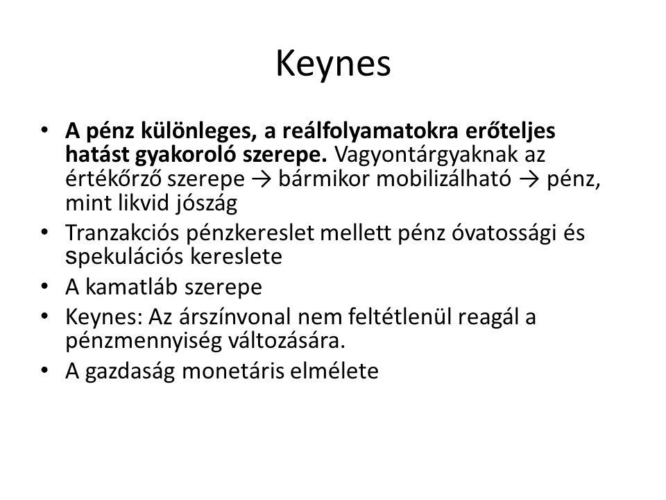Keynes A pénz különleges, a reálfolyamatokra erőteljes hatást gyakoroló szerepe.