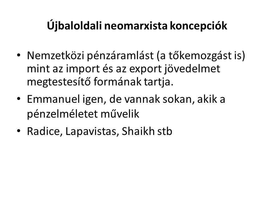 Újbaloldali neomarxista koncepciók Nemzetközi pénzáramlást (a tőkemozgást is) mint az import és az export jövedelmet megtestesítő formának tartja.