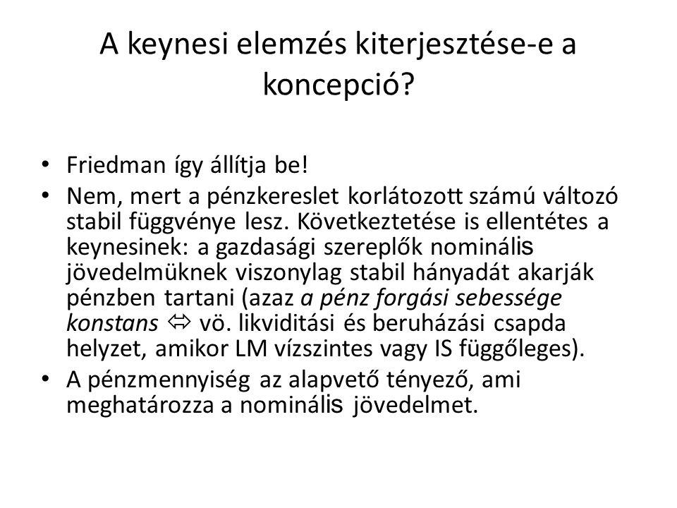 A keynesi elemzés kiterjesztése-e a koncepció. Friedman így állítja be.