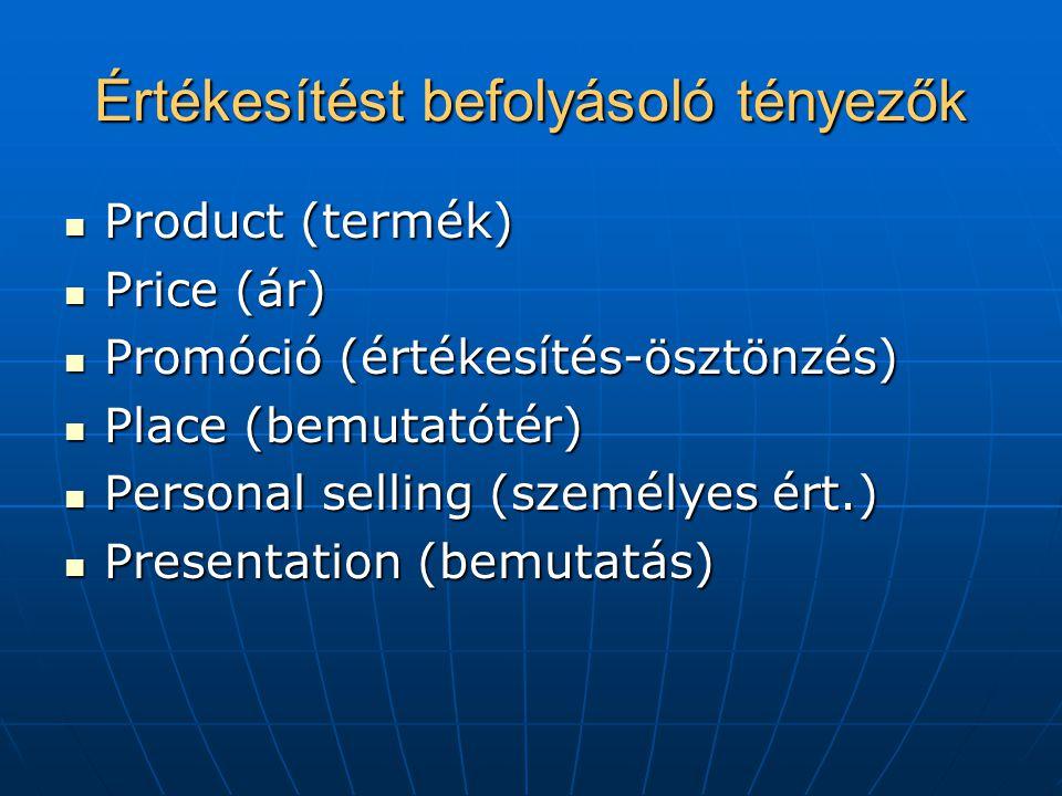 Értékesítést befolyásoló tényezők Product (termék) Product (termék) Price (ár) Price (ár) Promóció (értékesítés-ösztönzés) Promóció (értékesítés-ösztö