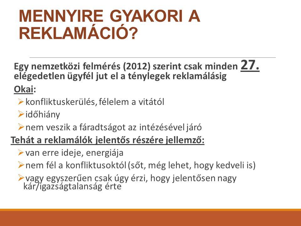 MENNYIRE GYAKORI A REKLAMÁCIÓ.Egy nemzetközi felmérés (2012) szerint csak minden 27.