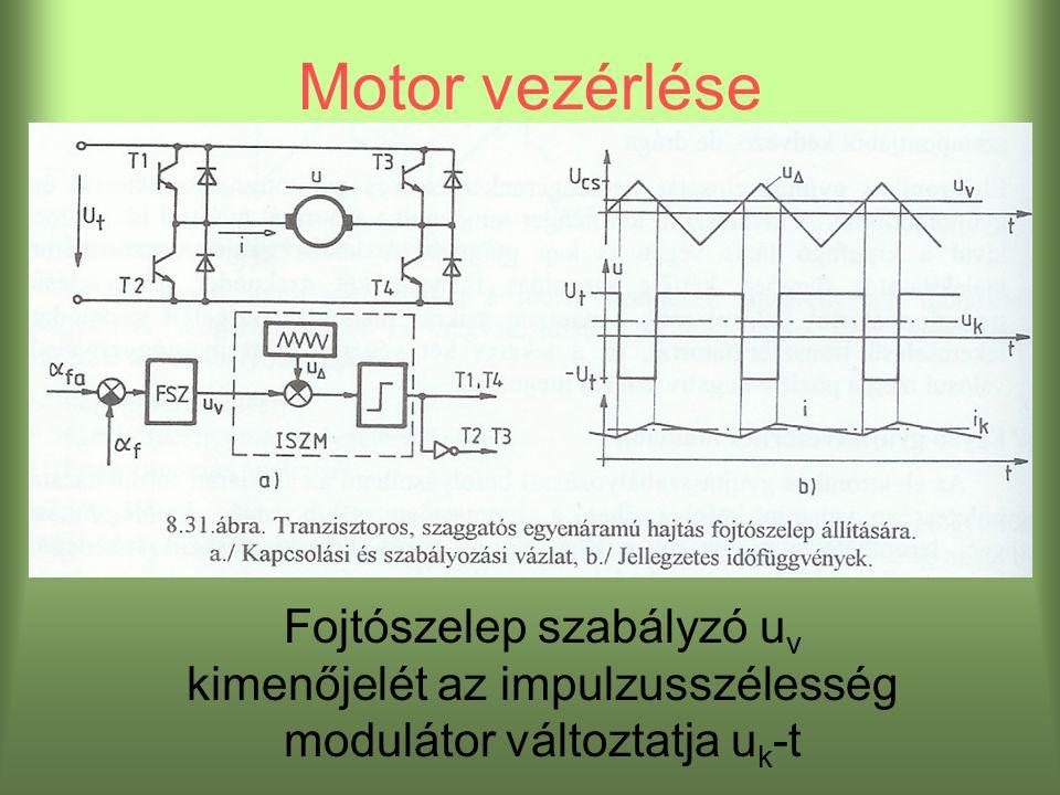 Motor vezérlése Fojtószelep szabályzó u v kimenőjelét az impulzusszélesség modulátor változtatja u k -t
