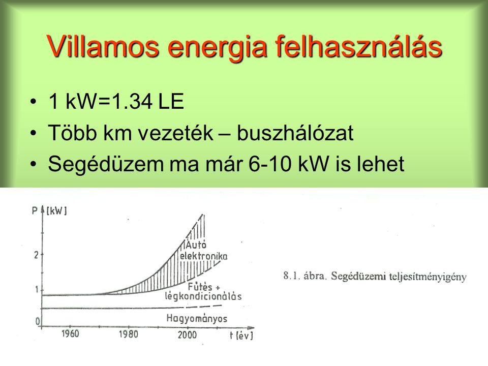 Villamos energia felhasználás 1 kW=1.34 LE Több km vezeték – buszhálózat Segédüzem ma már 6-10 kW is lehet