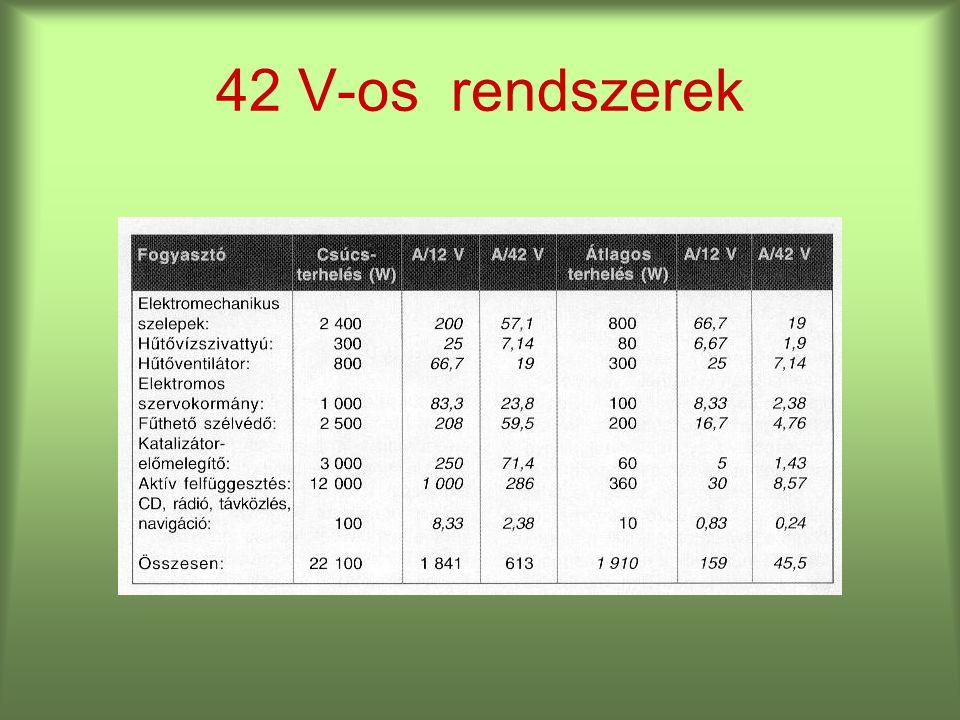 42 V-os rendszerek