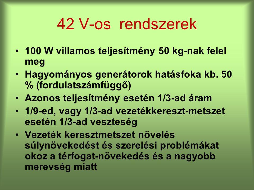 42 V-os rendszerek 100 W villamos teljesítmény 50 kg-nak felel meg Hagyományos generátorok hatásfoka kb.