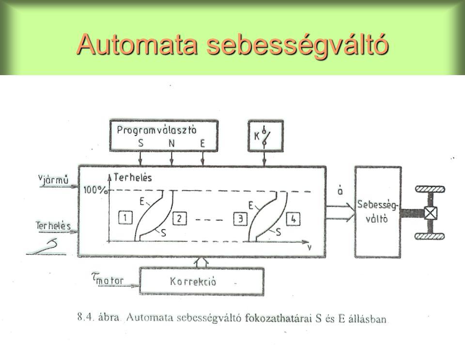 Automata sebességváltó