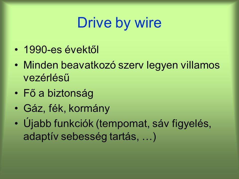 Drive by wire 1990-es évektől Minden beavatkozó szerv legyen villamos vezérlésű Fő a biztonság Gáz, fék, kormány Újabb funkciók (tempomat, sáv figyelés, adaptív sebesség tartás, …)