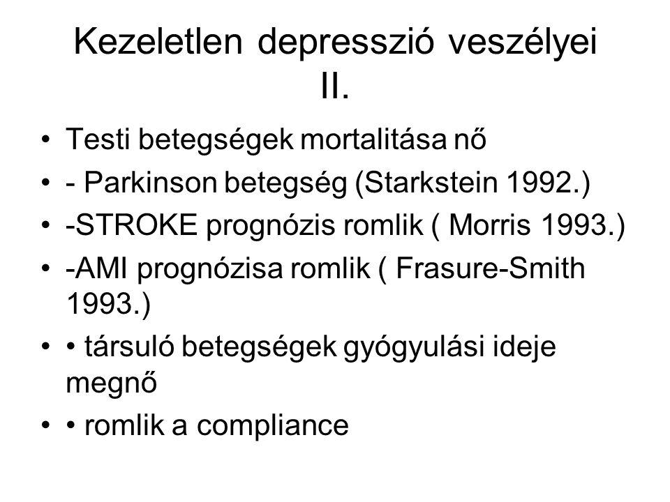 Kezeletlen depresszió veszélyei II. Testi betegségek mortalitása nő - Parkinson betegség (Starkstein 1992.) -STROKE prognózis romlik ( Morris 1993.) -