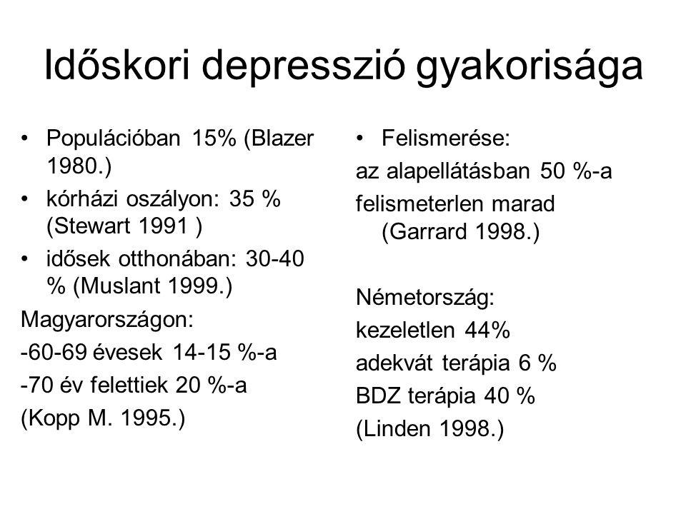 Időskori depresszió gyakorisága Populációban 15% (Blazer 1980.) kórházi oszályon: 35 % (Stewart 1991 ) idősek otthonában: 30-40 % (Muslant 1999.) Magy