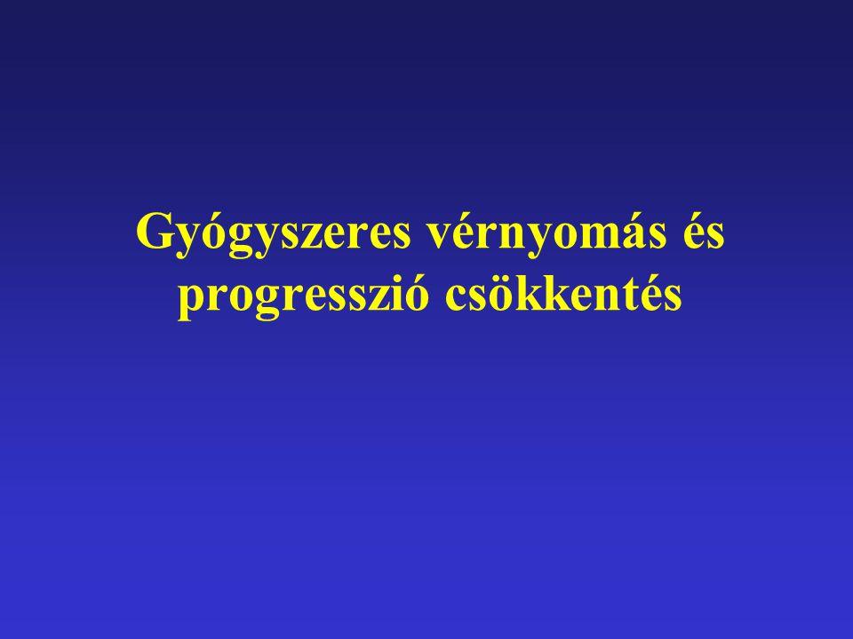 Gyógyszeres vérnyomás és progresszió csökkentés