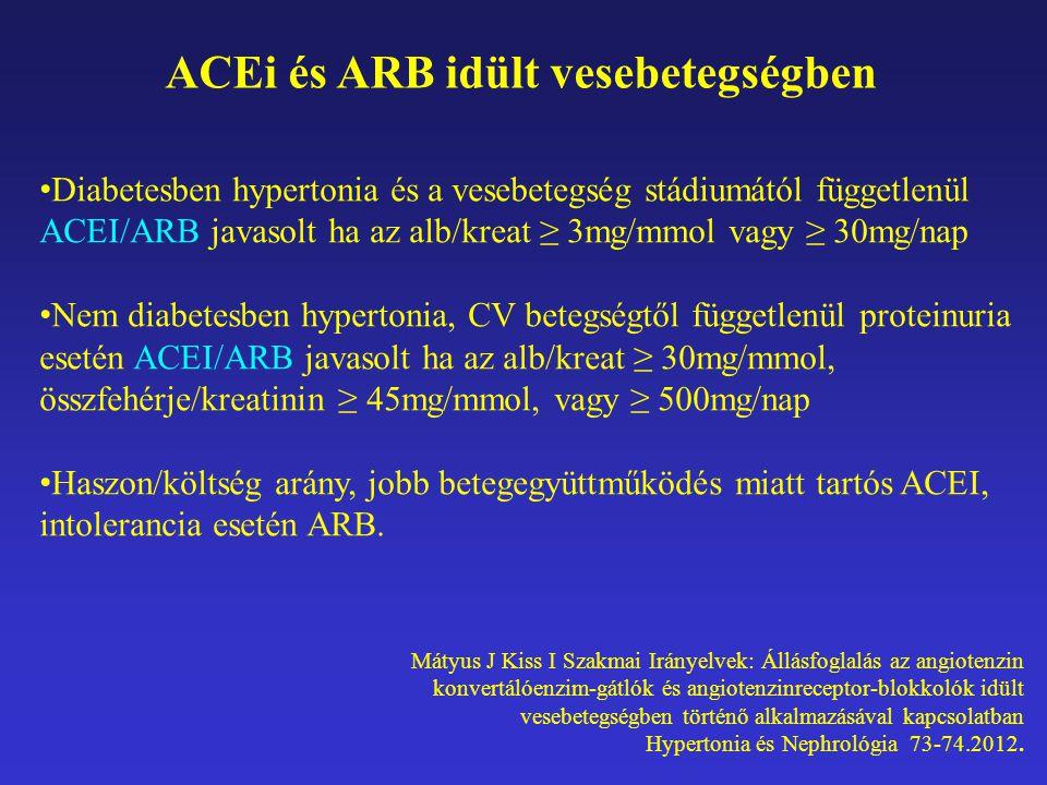ACEi és ARB idült vesebetegségben Mátyus J Kiss I Szakmai Irányelvek: Állásfoglalás az angiotenzin konvertálóenzim-gátlók és angiotenzinreceptor-blokk