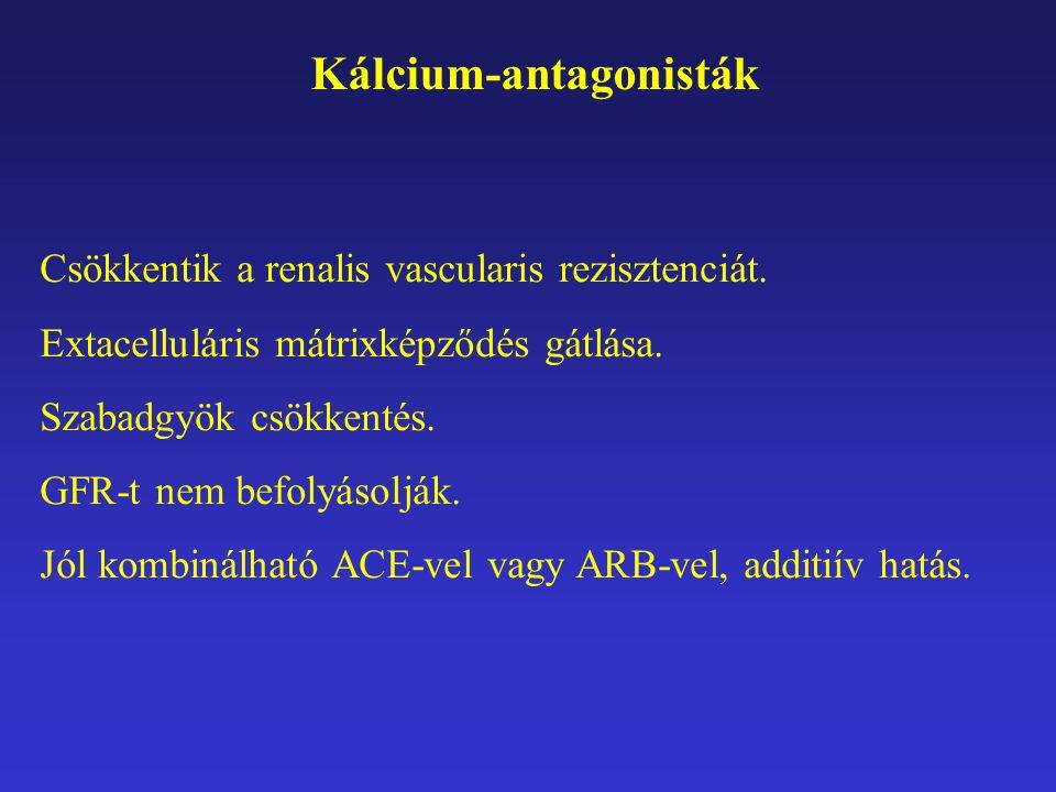 Kálcium-antagonisták Csökkentik a renalis vascularis rezisztenciát. Extacelluláris mátrixképződés gátlása. Szabadgyök csökkentés. GFR-t nem befolyásol