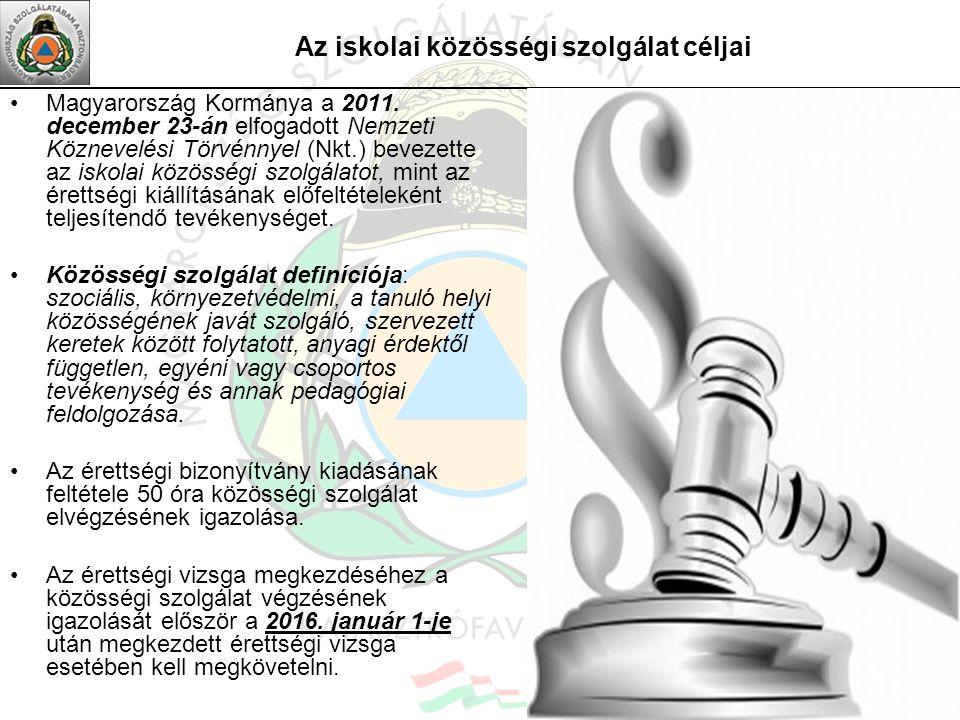 Az iskolai közösségi szolgálat céljai Magyarország Kormánya a 2011. december 23-án elfogadott Nemzeti Köznevelési Törvénnyel (Nkt.) bevezette az iskol