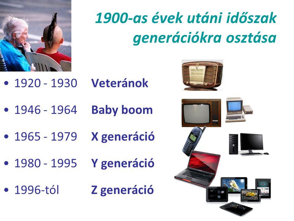 1900-as évek utáni időszak generációkra osztása 1920 - 1930 Veteránok 1946 - 1964 Baby boom 1965 - 1979 X generáció 1980 - 1995 Y generáció 1996-tól Z