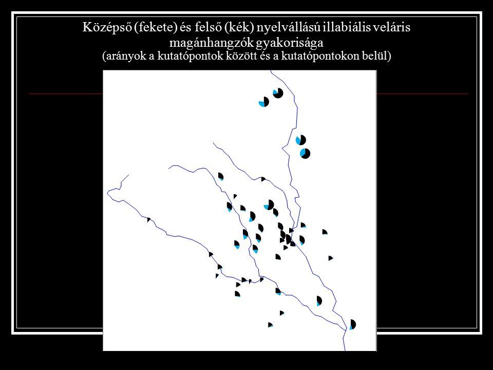 Középső (fekete) és felső (kék) nyelvállású illabiális veláris magánhangzók gyakorisága (arányok a kutatópontok között és a kutatópontokon belül)