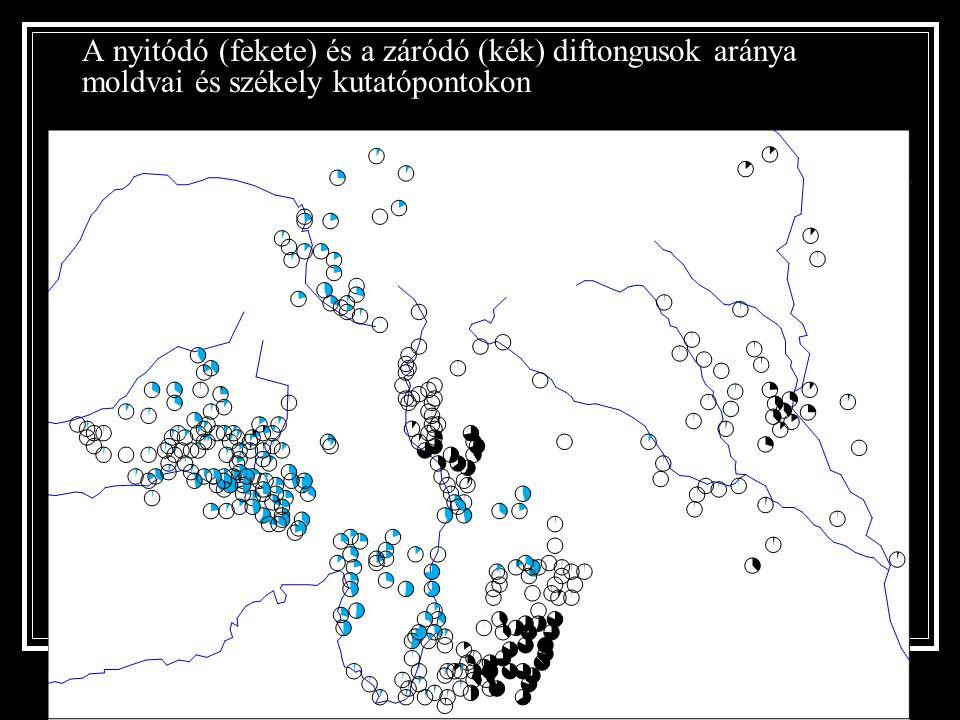 A nyitódó (fekete) és a záródó (kék) diftongusok aránya moldvai és székely kutatópontokon