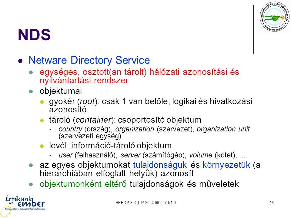 HEFOP 3.3.1–P-2004-06-0071/1.016 NDS Netware Directory Service egységes, osztott(an tárolt) hálózati azonosítási és nyilvántartási rendszer objektumai