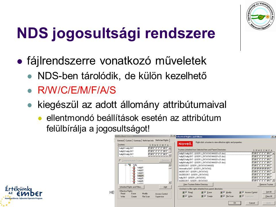 HEFOP 3.3.1–P-2004-06-0071/1.018 NDS jogosultsági rendszere fájlrendszerre vonatkozó műveletek NDS-ben tárolódik, de külön kezelhető R/W/C/E/M/F/A/S k