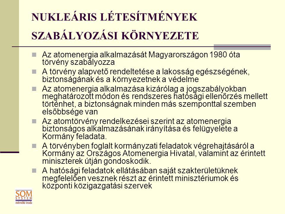 NUKLEÁRIS LÉTESÍTMÉNYEK SZABÁLYOZÁSI KÖRNYEZETE Az atomenergia alkalmazását Magyarországon 1980 óta törvény szabályozza A törvény alapvető rendeltetés
