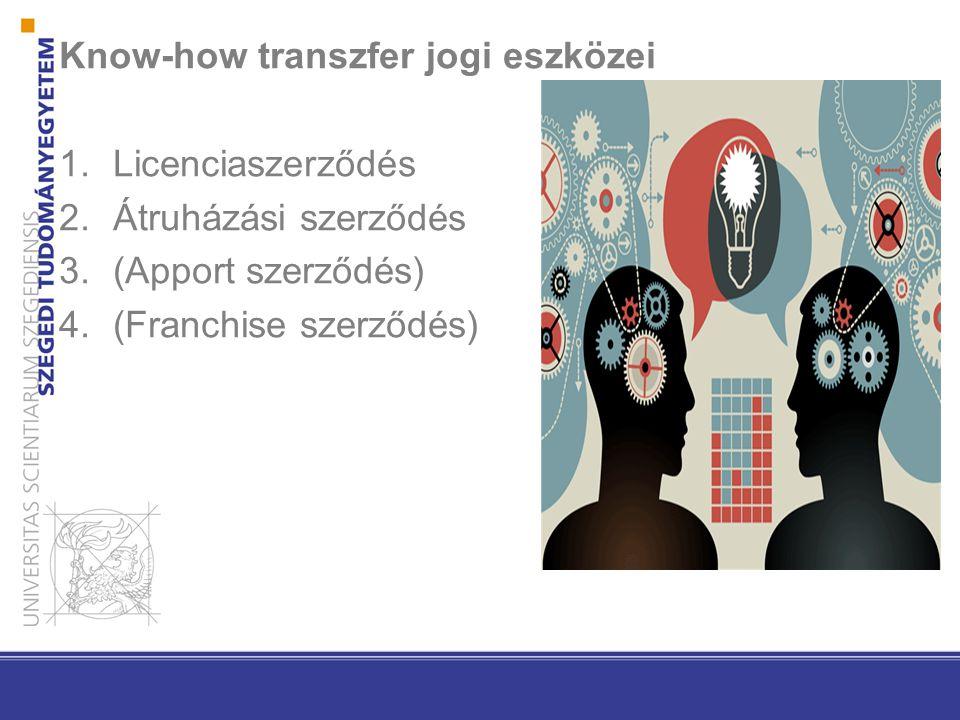 Know-how transzfer jogi eszközei 1.Licenciaszerződés 2.Átruházási szerződés 3.(Apport szerződés) 4.(Franchise szerződés)
