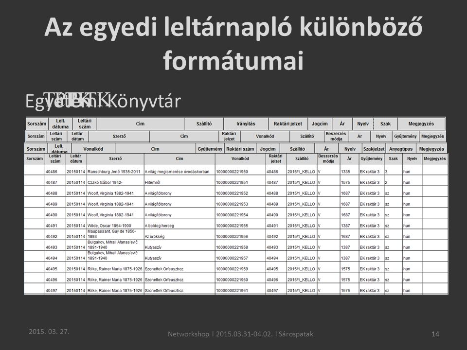 14 Az egyedi leltárnapló különböző formátumai Networkshop l 2015.03.31-04.02. l Sárospatak 14 Egyetemi Könyvtár BTKPPKTáTK 2015. 03. 27.