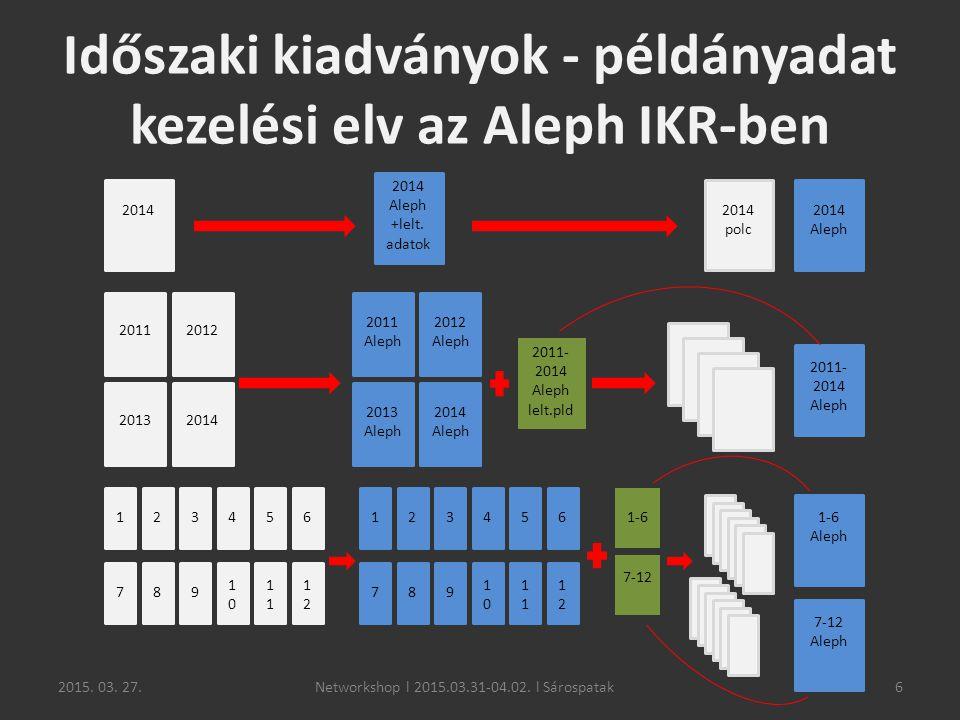 2015. 03. 27.6 Időszaki kiadványok - példányadat kezelési elv az Aleph IKR-ben 2014 2011 2014 Aleph +lelt. adatok 2014 polc 2014 Aleph 20132014 2011 A