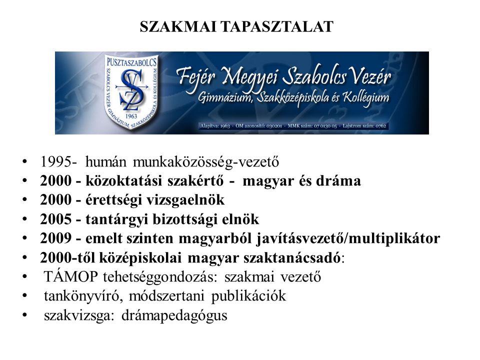 SZAKMAI TAPASZTALAT 1995- humán munkaközösség-vezető 2000 - közoktatási szakértő - magyar és dráma 2000 - érettségi vizsgaelnök 2005 - tantárgyi bizottsági elnök 2009 - emelt szinten magyarból javításvezető/multiplikátor 2000-től középiskolai magyar szaktanácsadó: TÁMOP tehetséggondozás: szakmai vezető tankönyvíró, módszertani publikációk szakvizsga: drámapedagógus