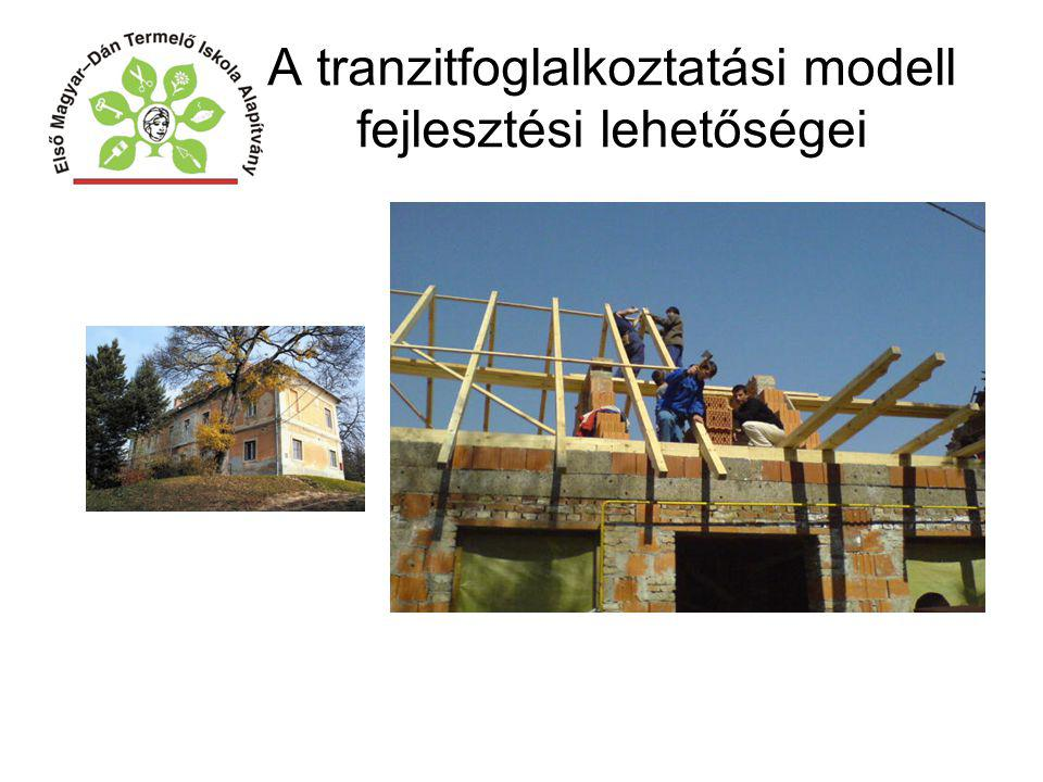 A tranzitfoglalkoztatási modell fejlesztési lehetőségei