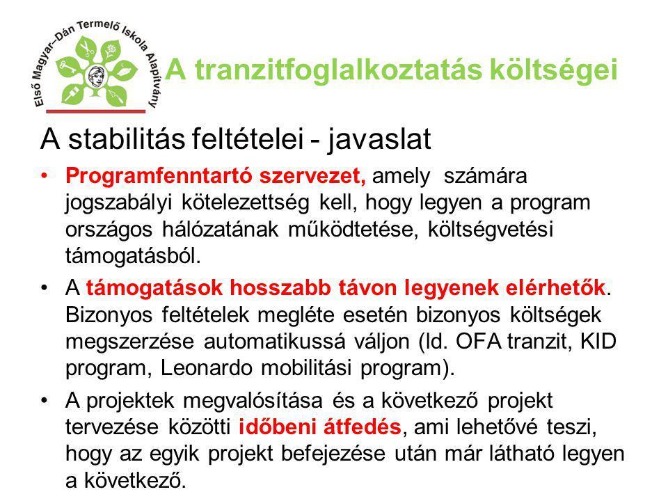 A tranzitfoglalkoztatás költségei A stabilitás feltételei - javaslat Programfenntartó szervezet, amely számára jogszabályi kötelezettség kell, hogy le