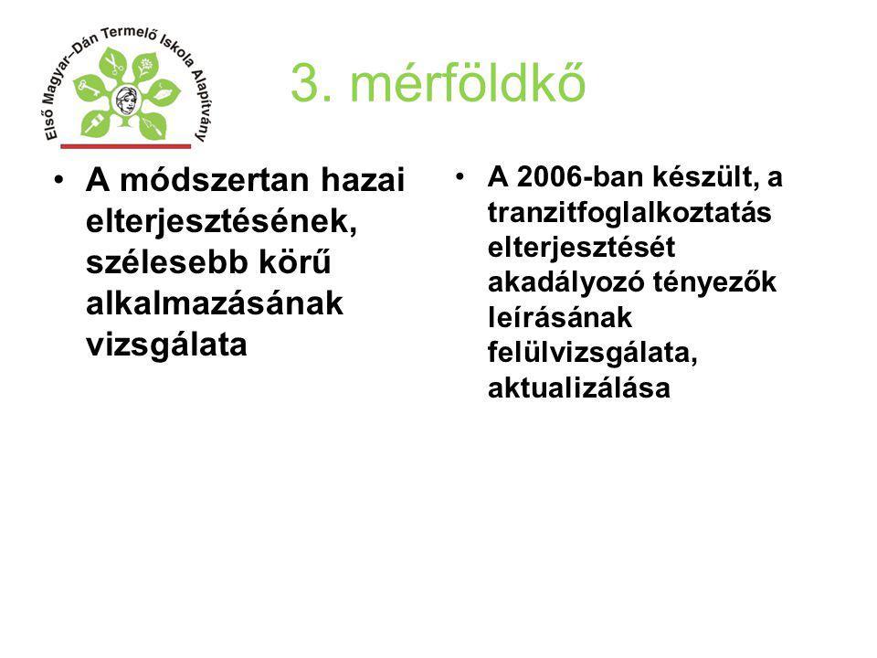 3. mérföldkő A módszertan hazai elterjesztésének, szélesebb körű alkalmazásának vizsgálata A 2006-ban készült, a tranzitfoglalkoztatás elterjesztését