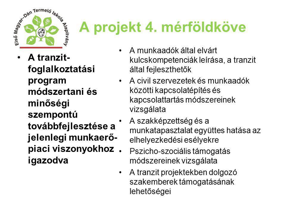 A projekt 4. mérföldköve A tranzit- foglalkoztatási program módszertani és minőségi szempontú továbbfejlesztése a jelenlegi munkaerő- piaci viszonyokh
