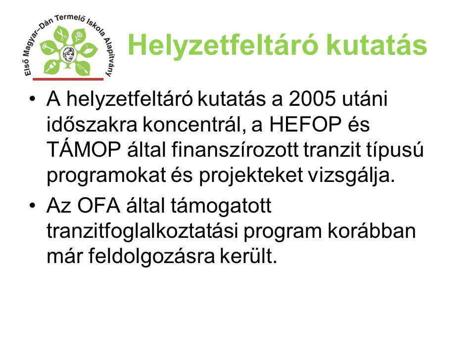 Helyzetfeltáró kutatás A helyzetfeltáró kutatás a 2005 utáni időszakra koncentrál, a HEFOP és TÁMOP által finanszírozott tranzit típusú programokat és