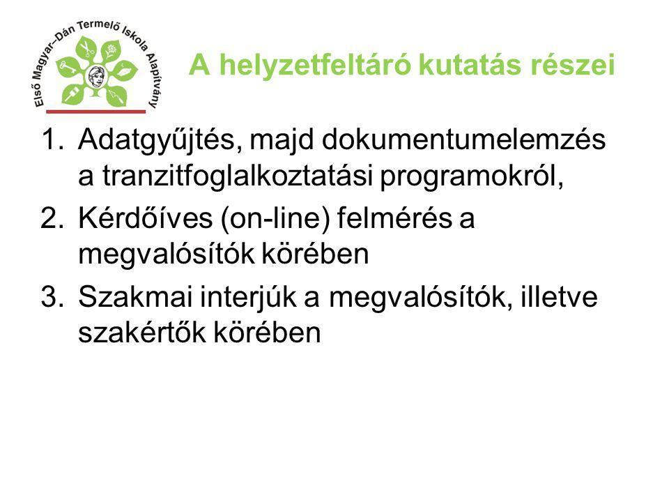 A helyzetfeltáró kutatás részei 1.Adatgyűjtés, majd dokumentumelemzés a tranzitfoglalkoztatási programokról, 2.Kérdőíves (on-line) felmérés a megvalós