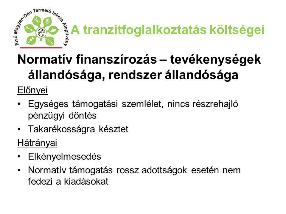 A tranzitfoglalkoztatás költségei Normatív finanszírozás – tevékenységek állandósága, rendszer állandósága Előnyei Egységes támogatási szemlélet, ninc