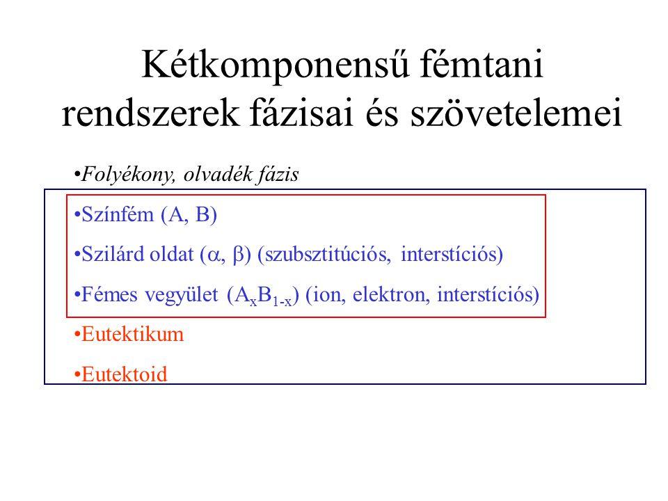 Kétkomponensű fémtani rendszerek fázisai és szövetelemei Folyékony, olvadék fázis Színfém (A, B) Szilárd oldat ( ,  ) (szubsztitúciós, interstíciós)