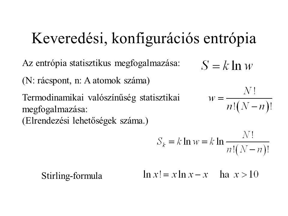 Keveredési, konfigurációs entrópia Az entrópia statisztikus megfogalmazása: (N: rácspont, n: A atomok száma) Termodinamikai valószínűség statisztikai