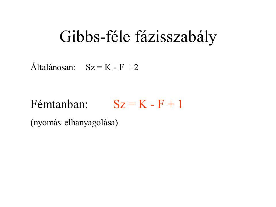 Gibbs-féle fázisszabály Általánosan:Sz = K - F + 2 Fémtanban:Sz = K - F + 1 (nyomás elhanyagolása)