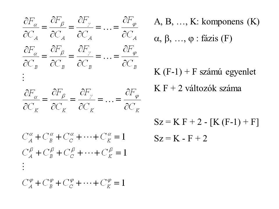 A, B, …, K: komponens (K) , , …,  : fázis (F) K (F-1) + F számú egyenlet K F + 2 változók száma Sz = K F + 2 - [K (F-1) + F] Sz = K - F + 2