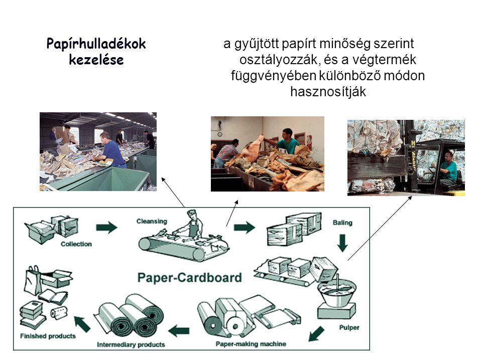 Papírhulladékok kezelése a gyűjtött papírt minőség szerint osztályozzák, és a végtermék függvényében különböző módon hasznosítják