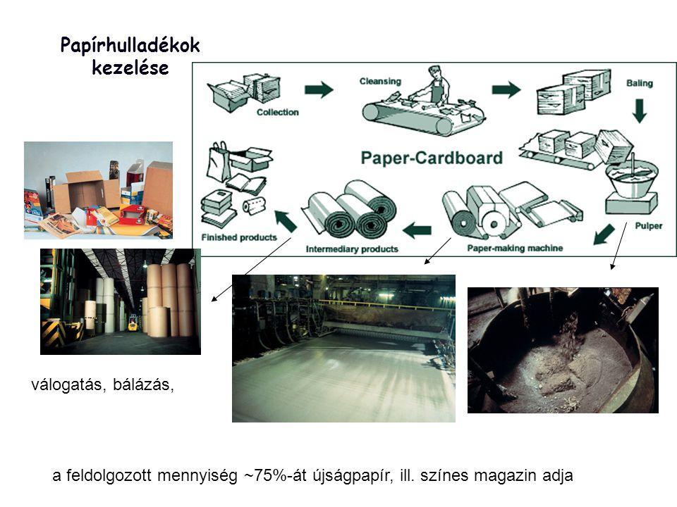 Papírhulladékok kezelése a feldolgozott mennyiség ~75%-át újságpapír, ill.