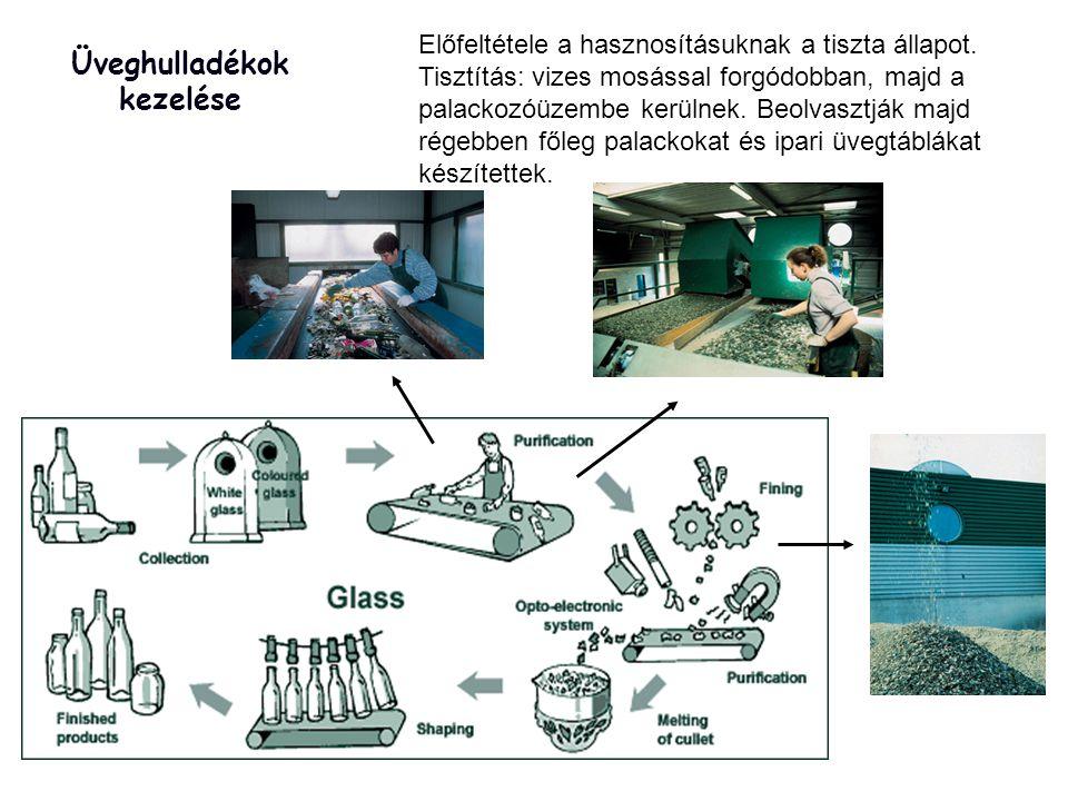 Üveghulladékok kezelése Előfeltétele a hasznosításuknak a tiszta állapot.
