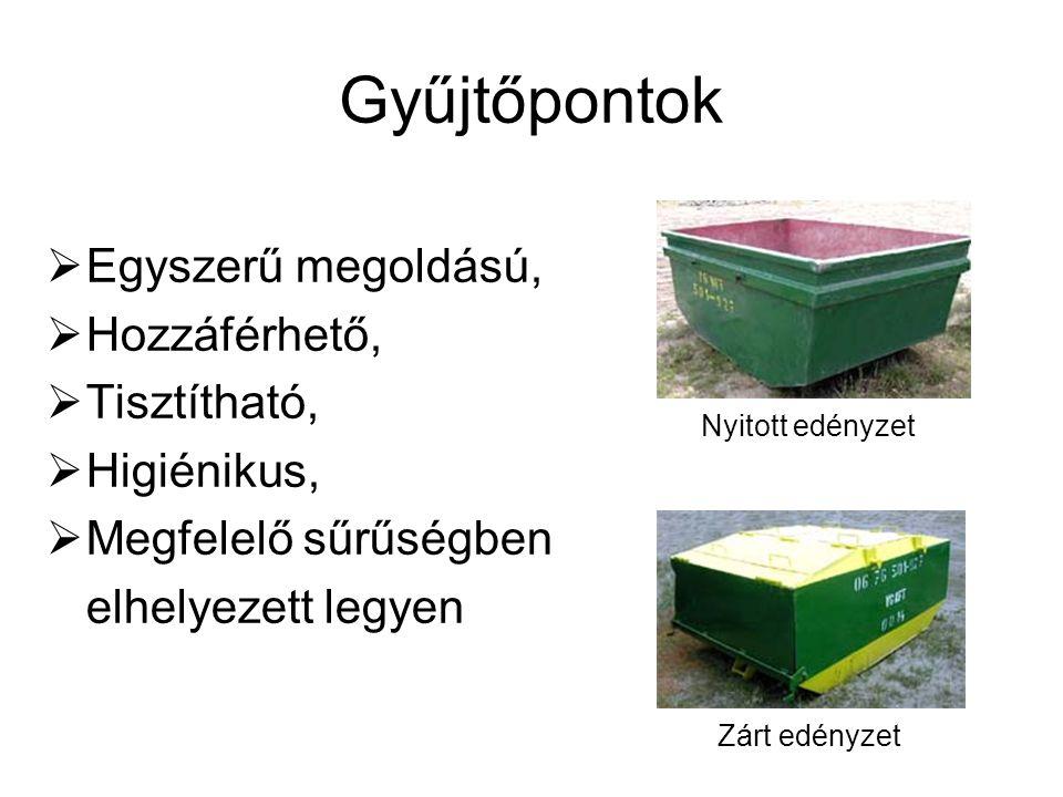 Gyűjtőpontok  Egyszerű megoldású,  Hozzáférhető,  Tisztítható,  Higiénikus,  Megfelelő sűrűségben elhelyezett legyen Nyitott edényzet Zárt edényzet