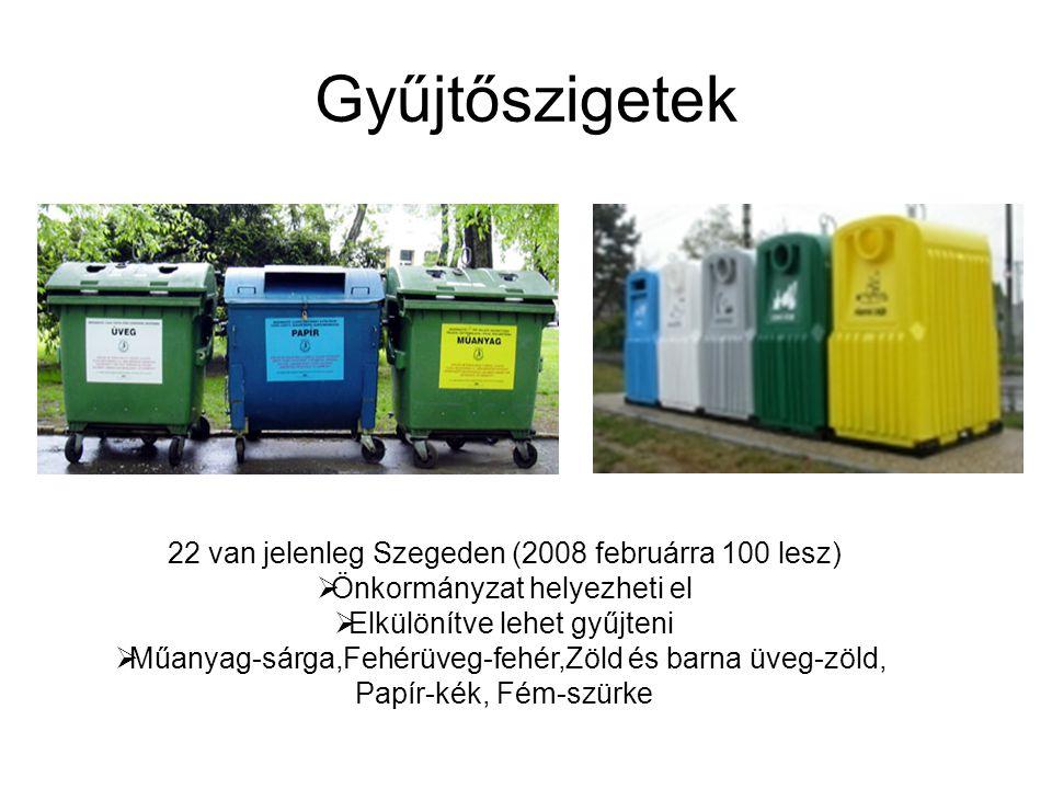 Gyűjtőszigetek 22 van jelenleg Szegeden (2008 februárra 100 lesz)  Önkormányzat helyezheti el  Elkülönítve lehet gyűjteni  Műanyag-sárga,Fehérüveg-fehér,Zöld és barna üveg-zöld, Papír-kék, Fém-szürke