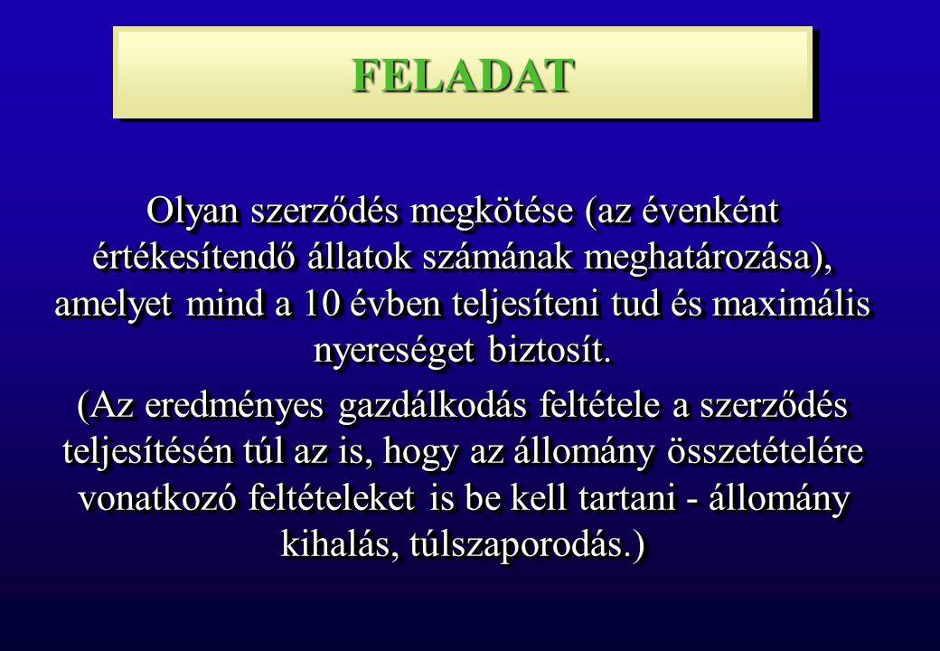 FIATALFELNŐTTÖREG Elpusztul X1X2X3 ÁLLAPOT DIAGRAM ELADÁS NÉLKÜL