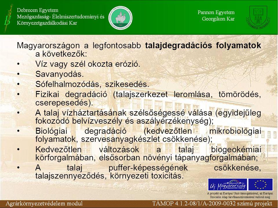 Magyarországon a legfontosabb talajdegradációs folyamatok a következők: Víz vagy szél okozta erózió.