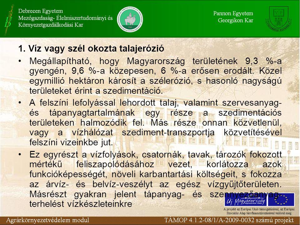 1. Víz vagy szél okozta talajerózió Megállapítható, hogy Magyarország területének 9,3 %-a gyengén, 9,6 %-a közepesen, 6 %-a erősen erodált. Közel egym