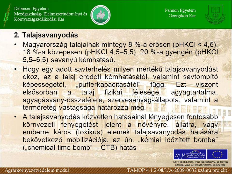 2. Talajsavanyodás Magyarország talajainak mintegy 8 %-a erősen (pHKCl < 4,5), 18 %-a közepesen (pHKCl 4,5–5,5), 20 %-a gyengén (pHKCl 5,5–6,5) savany