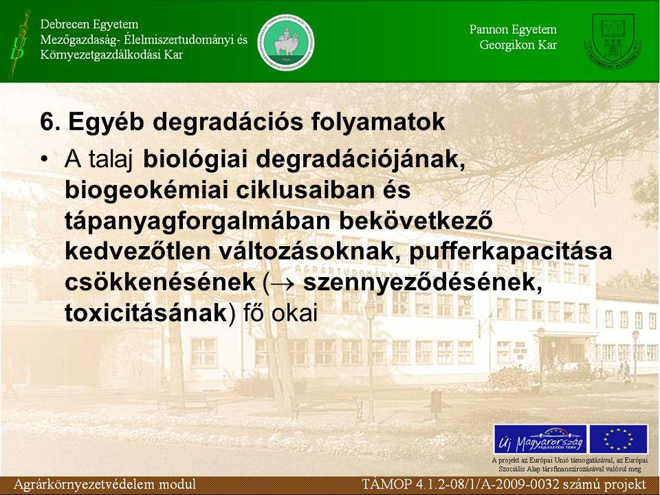 6. Egyéb degradációs folyamatok A talaj biológiai degradációjának, biogeokémiai ciklusaiban és tápanyagforgalmában bekövetkező kedvezőtlen változásokn